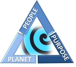 PLANET - PEOPLE - PURPOSE - 3